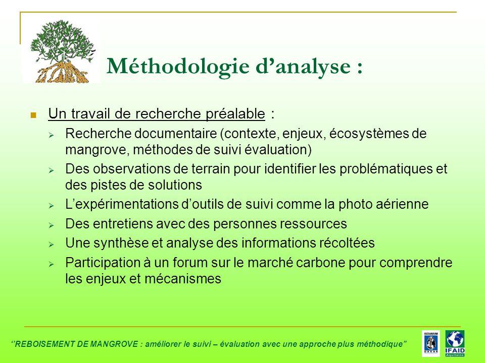 Méthodologie d'analyse : Un travail de recherche préalable :  Recherche documentaire (contexte, enjeux, écosystèmes de mangrove, méthodes de suivi év