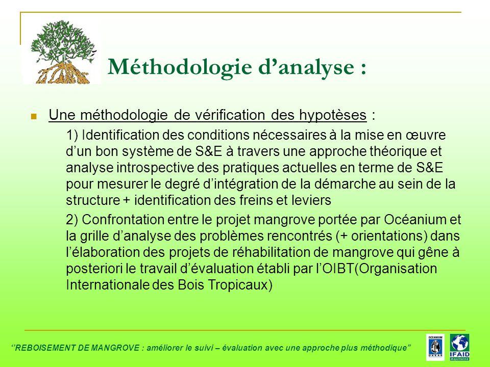 Méthodologie d'analyse : Une méthodologie de vérification des hypotèses : 1) Identification des conditions nécessaires à la mise en œuvre d'un bon sys