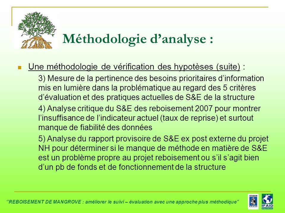 Méthodologie d'analyse : Une méthodologie de vérification des hypotèses (suite) : 3) Mesure de la pertinence des besoins prioritaires d'information mi