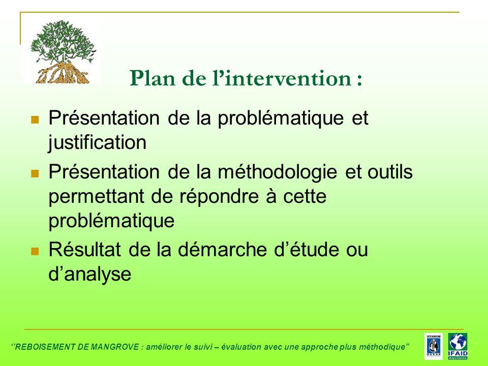Plan de l'intervention : Présentation de la problématique et justification Présentation de la méthodologie et outils permettant de répondre à cette pr