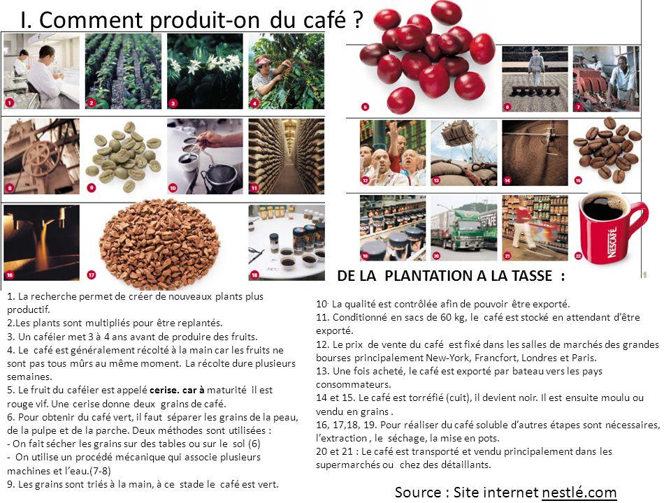 DE LA PLANTATION A LA TASSE : Source : Site internet nestlé.com I. Comment produit-on du café ? 1. La recherche permet de créer de nouveaux plants plu