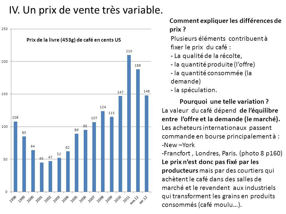 IV. Un prix de vente très variable. Comment expliquer les différences de prix ? Plusieurs éléments contribuent à fixer le prix du café : - La qualité