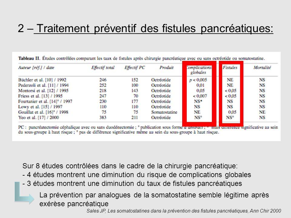 2 – Traitement préventif des fistules pancréatiques: Sur 8 études contrôlées dans le cadre de la chirurgie pancréatique: - 4 études montrent une dimin