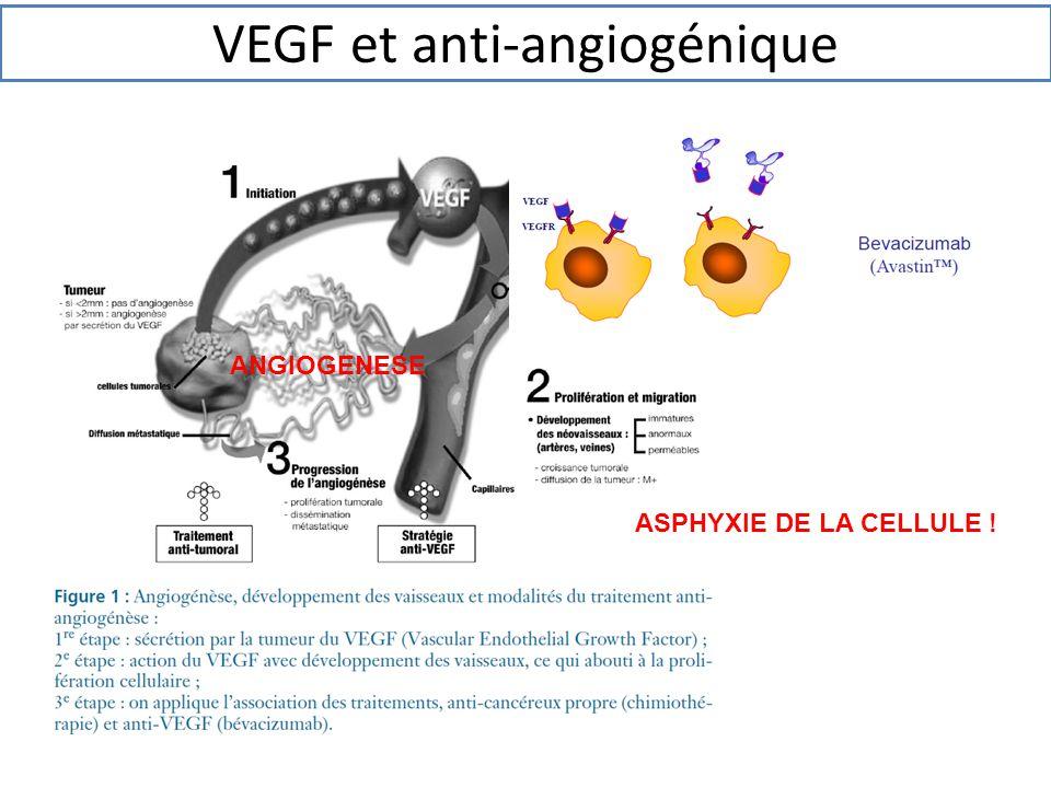 ANGIOGENESE ASPHYXIE DE LA CELLULE ! VEGF et anti-angiogénique