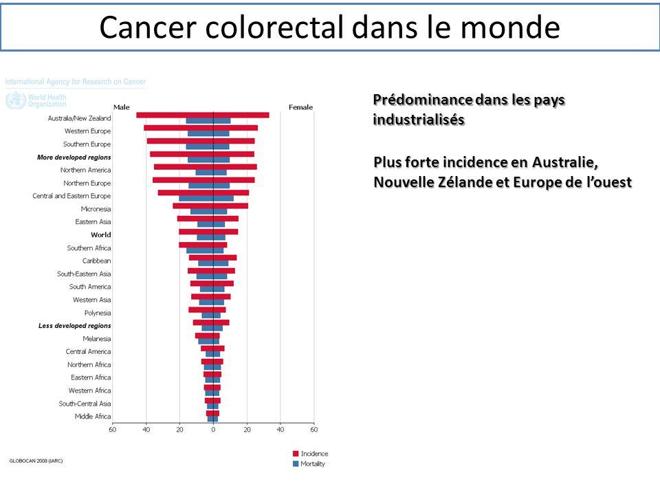 Cancer colorectal dans le monde Prédominance dans les pays industrialisés Plus forte incidence en Australie, Nouvelle Zélande et Europe de l'ouest