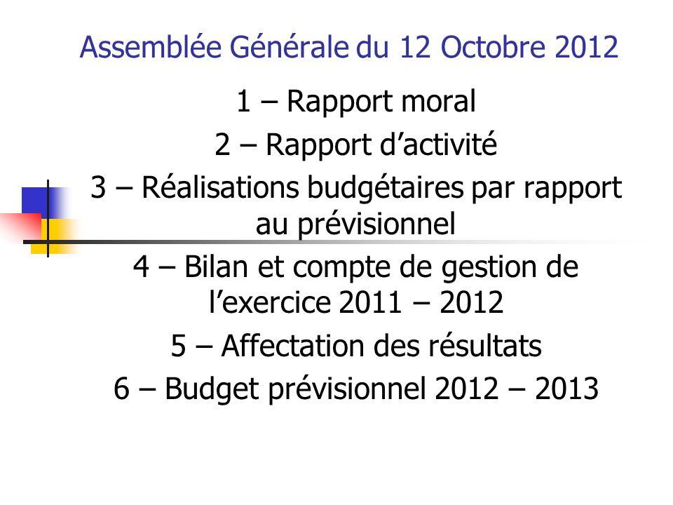 Assemblée Générale du 12 Octobre 2012 1 – Rapport moral 2 – Rapport d'activité 3 – Réalisations budgétaires par rapport au prévisionnel 4 – Bilan et c