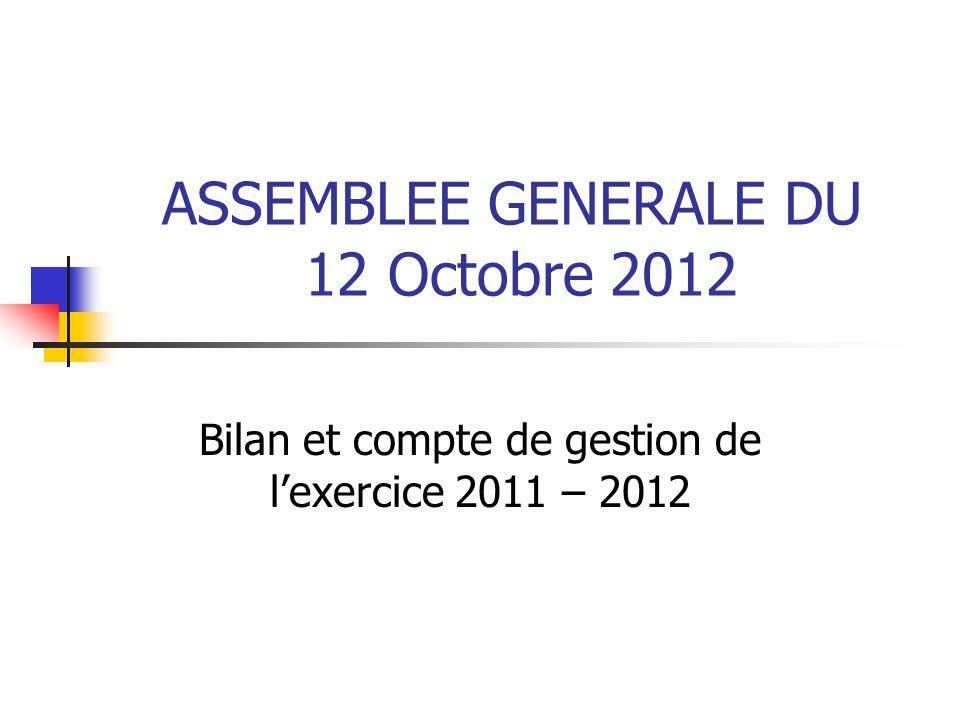 ASSEMBLEE GENERALE DU 12 Octobre 2012 Bilan et compte de gestion de l'exercice 2011 – 2012