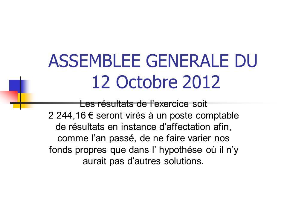 ASSEMBLEE GENERALE DU 12 Octobre 2012 Les résultats de l'exercice soit 2 244,16 € seront virés à un poste comptable de résultats en instance d'affecta