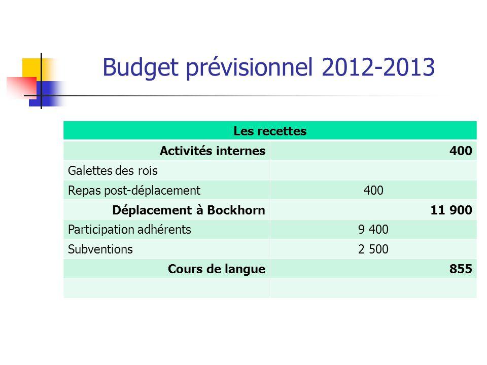 Budget prévisionnel 2012-2013 Les recettes Activités internes400 Galettes des rois Repas post-déplacement400 Déplacement à Bockhorn11 900 Participatio