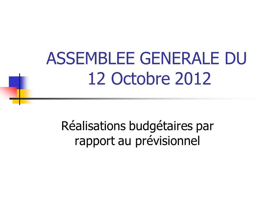 ASSEMBLEE GENERALE DU 12 Octobre 2012 Réalisations budgétaires par rapport au prévisionnel