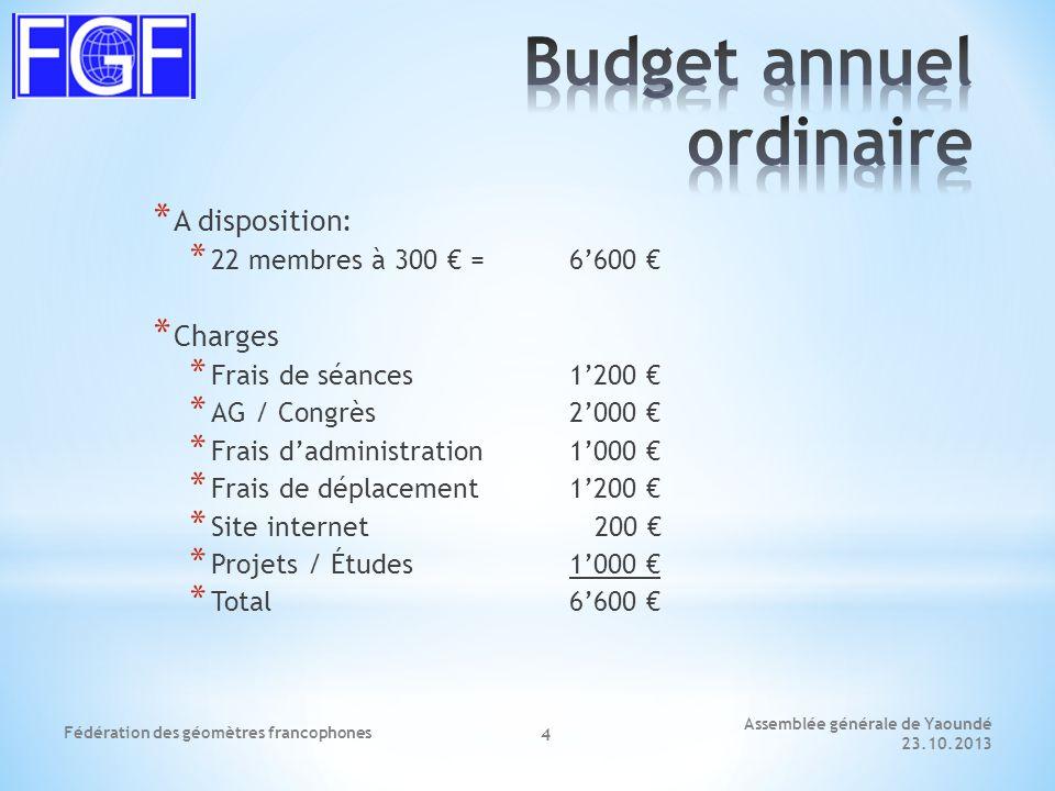 Assemblée générale de Yaoundé 23.10.2013 Fédération des géomètres francophones 5 * Au seul sont rentrés * Il ne reste donc rien pour les projets