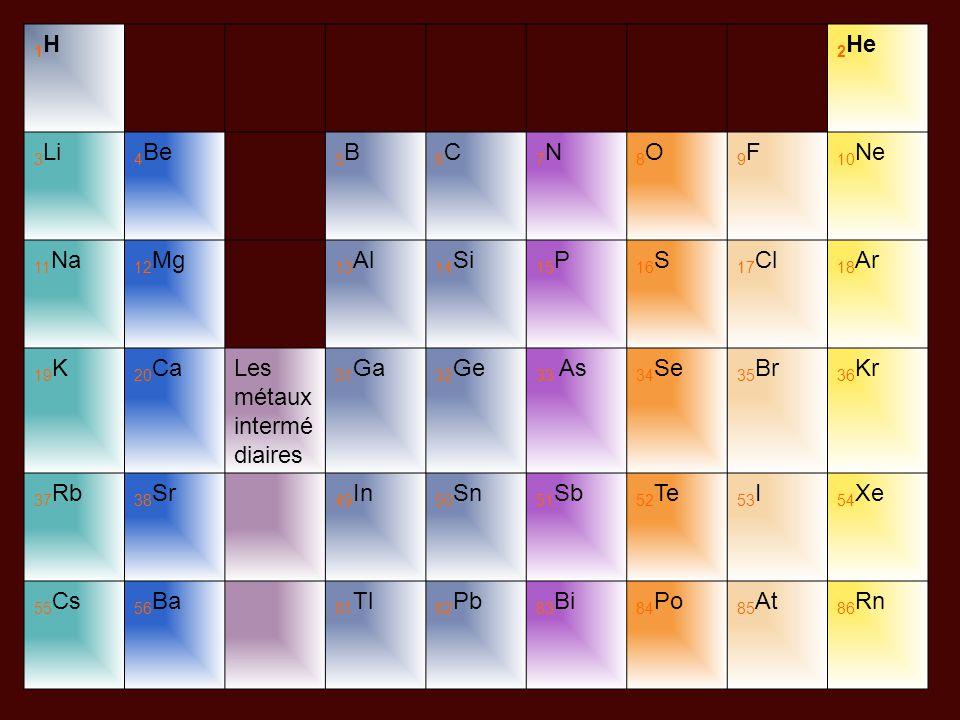 1H1H 2 He 3 Li 4 Be 5B5B 6C6C 7N7N 8O8O 9F9F 10 Ne 11 Na 12 Mg 13 Al 14 Si 15 P 16 S 17 Cl 18 Ar 19 K 20 CaLes métaux intermé diaires 31 Ga 32 Ge 33 A