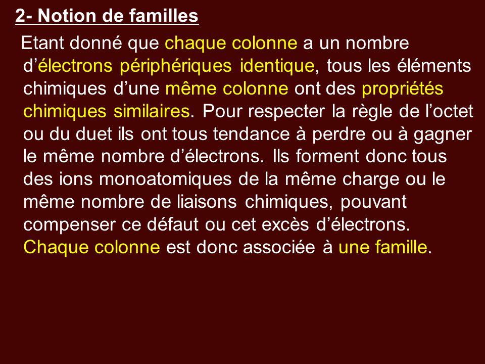 2- Notion de familles Etant donné que chaque colonne a un nombre d'électrons périphériques identique, tous les éléments chimiques d'une même colonne o