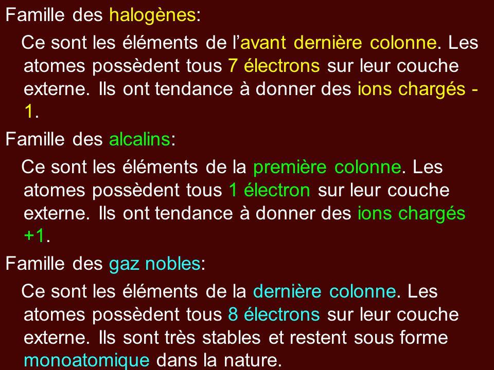 Famille des halogènes: Ce sont les éléments de l'avant dernière colonne. Les atomes possèdent tous 7 électrons sur leur couche externe. Ils ont tendan