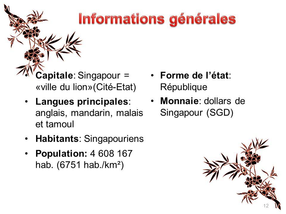 12 Forme de l'état: République Monnaie: dollars de Singapour (SGD) Capitale: Singapour = «ville du lion»(Cité-Etat) Langues principales: anglais, mandarin, malais et tamoul Habitants: Singapouriens Population: 4 608 167 hab.