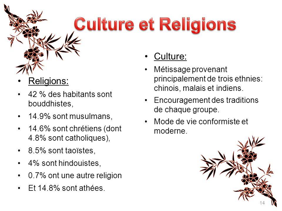 14 Culture: Métissage provenant principalement de trois ethnies: chinois, malais et indiens.