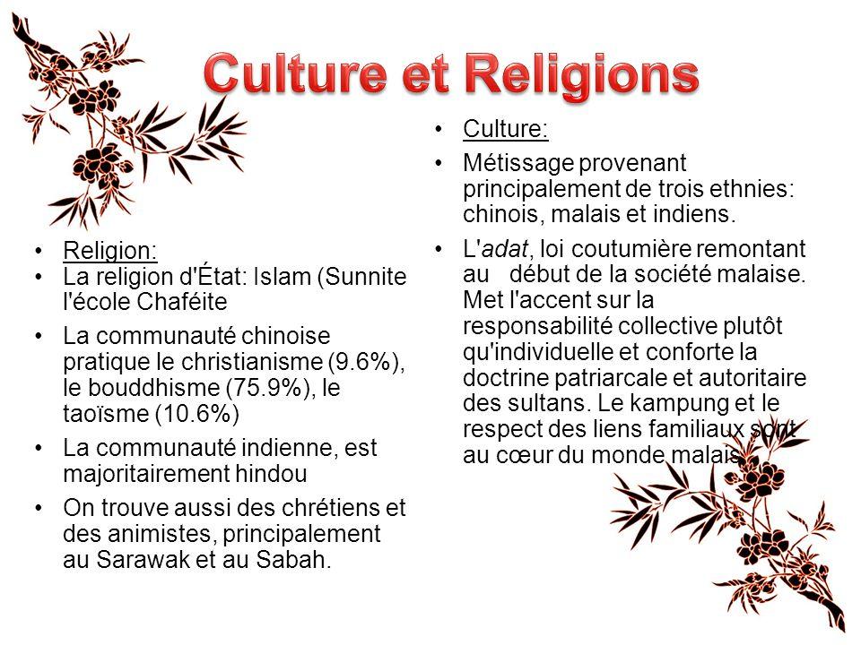 Religion: La religion d État: Islam (Sunnite l école Chaféite La communauté chinoise pratique le christianisme (9.6%), le bouddhisme (75.9%), le taoïsme (10.6%) La communauté indienne, est majoritairement hindou On trouve aussi des chrétiens et des animistes, principalement au Sarawak et au Sabah.