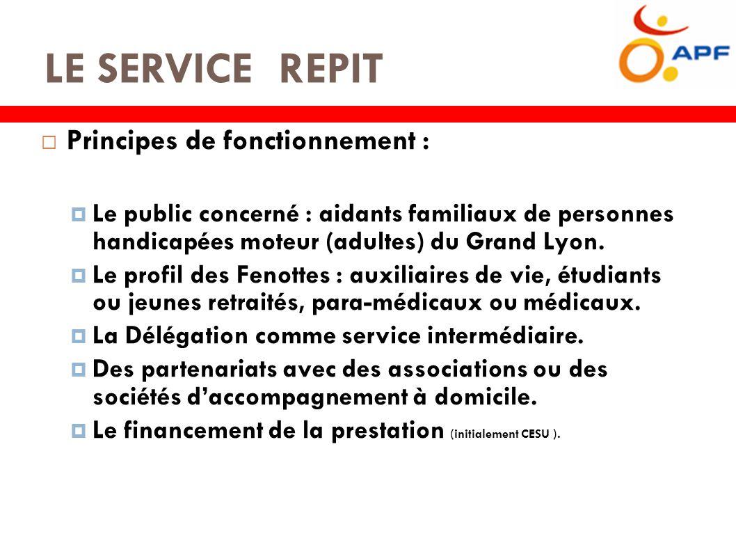 LE SERVICE REPIT  Principes de fonctionnement :  Le public concerné : aidants familiaux de personnes handicapées moteur (adultes) du Grand Lyon.