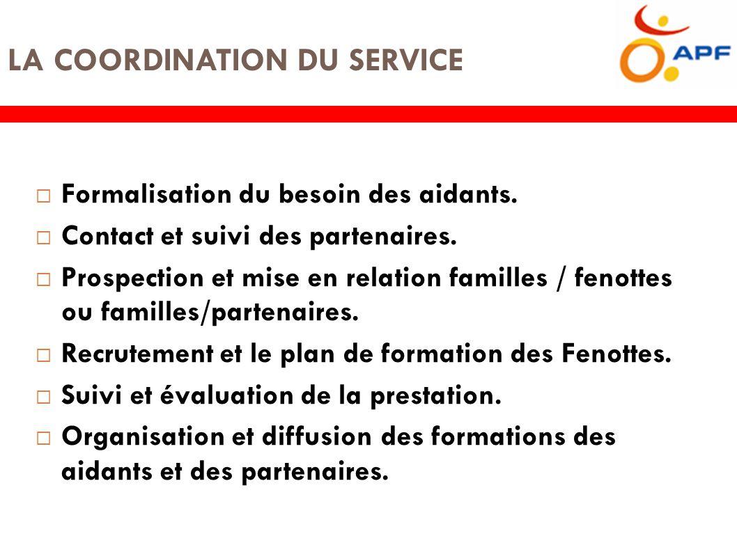 LA COORDINATION DU SERVICE  Formalisation du besoin des aidants.