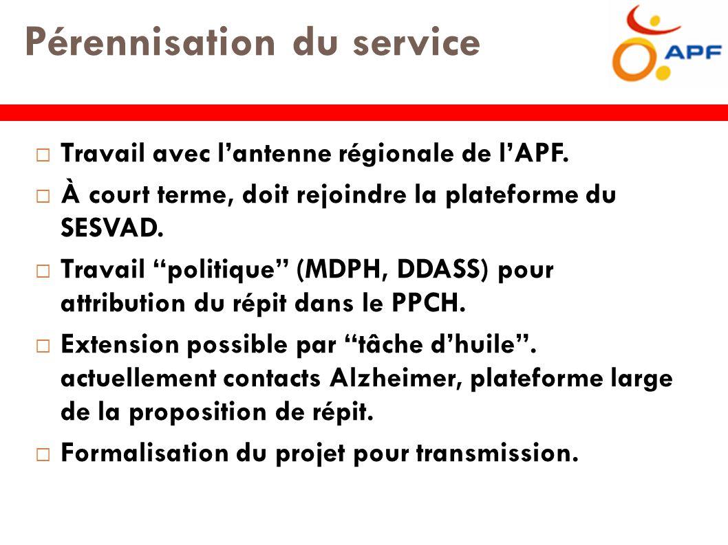 Pérennisation du service  Travail avec l'antenne régionale de l'APF.