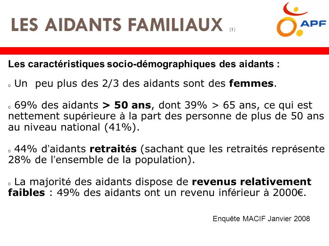 LES AIDANTS FAMILIAUX (1) Les caractéristiques socio-démographiques des aidants : o Un peu plus des 2/3 des aidants sont des femmes.
