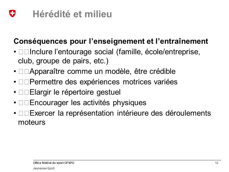 12 Office fédéral du sport OFSPO Jeunesse+Sport Hérédité et milieu Conséquences pour l'enseignement et l'entraînement Inclure l'entourage social (fa
