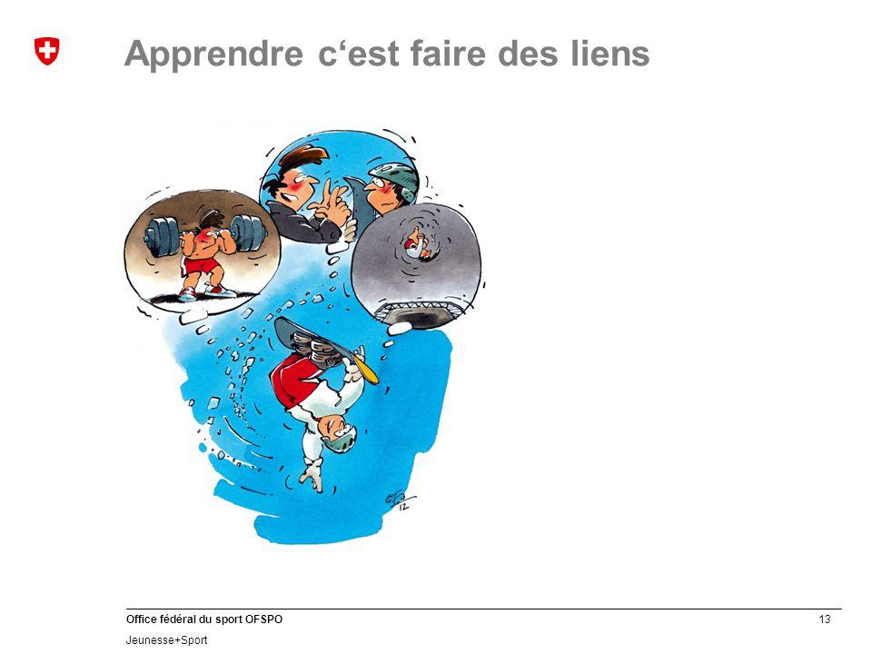 13 Office fédéral du sport OFSPO Jeunesse+Sport Apprendre c'est faire des liens
