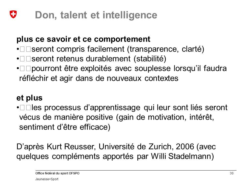 30 Office fédéral du sport OFSPO Jeunesse+Sport Don, talent et intelligence plus ce savoir et ce comportement seront compris facilement (transparenc