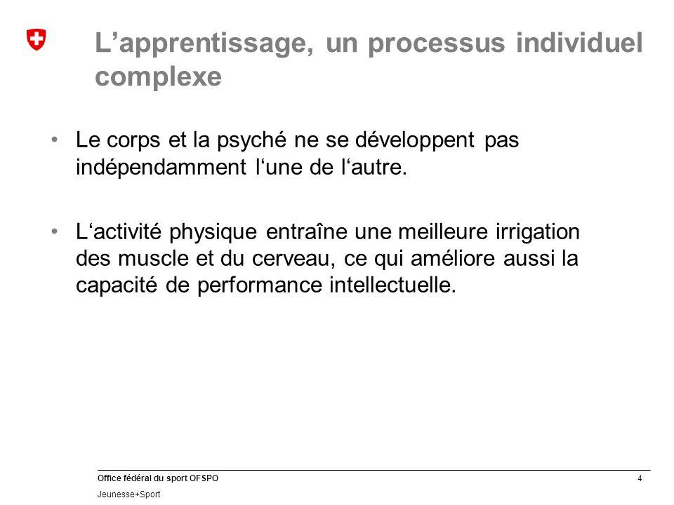 4 Office fédéral du sport OFSPO Jeunesse+Sport L'apprentissage, un processus individuel complexe Le corps et la psyché ne se développent pas indépenda