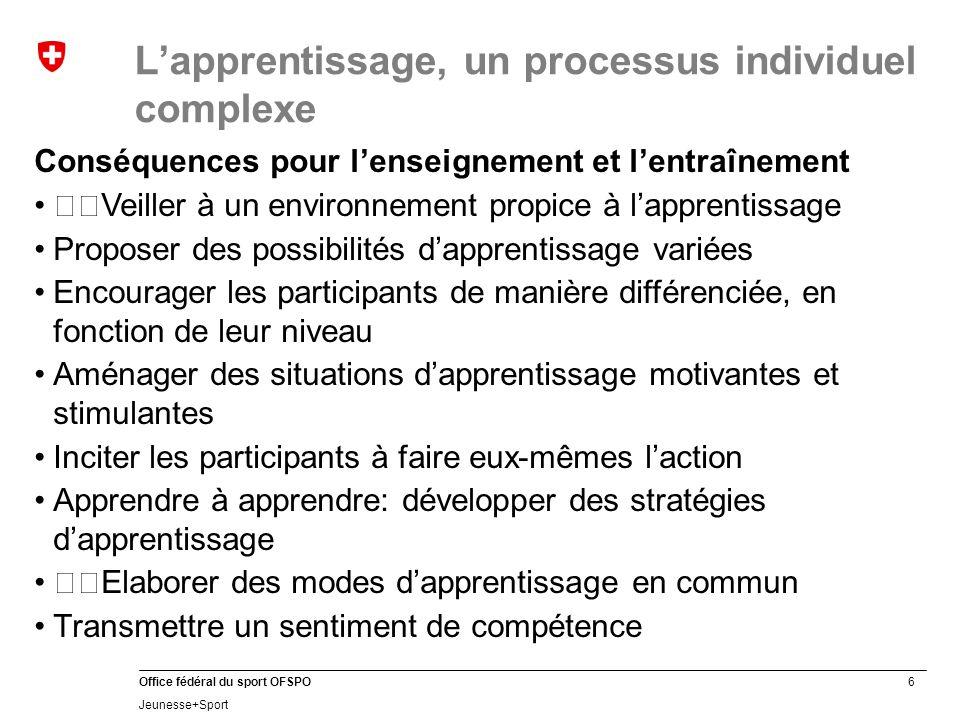 6 Office fédéral du sport OFSPO Jeunesse+Sport L'apprentissage, un processus individuel complexe Conséquences pour l'enseignement et l'entraînement 