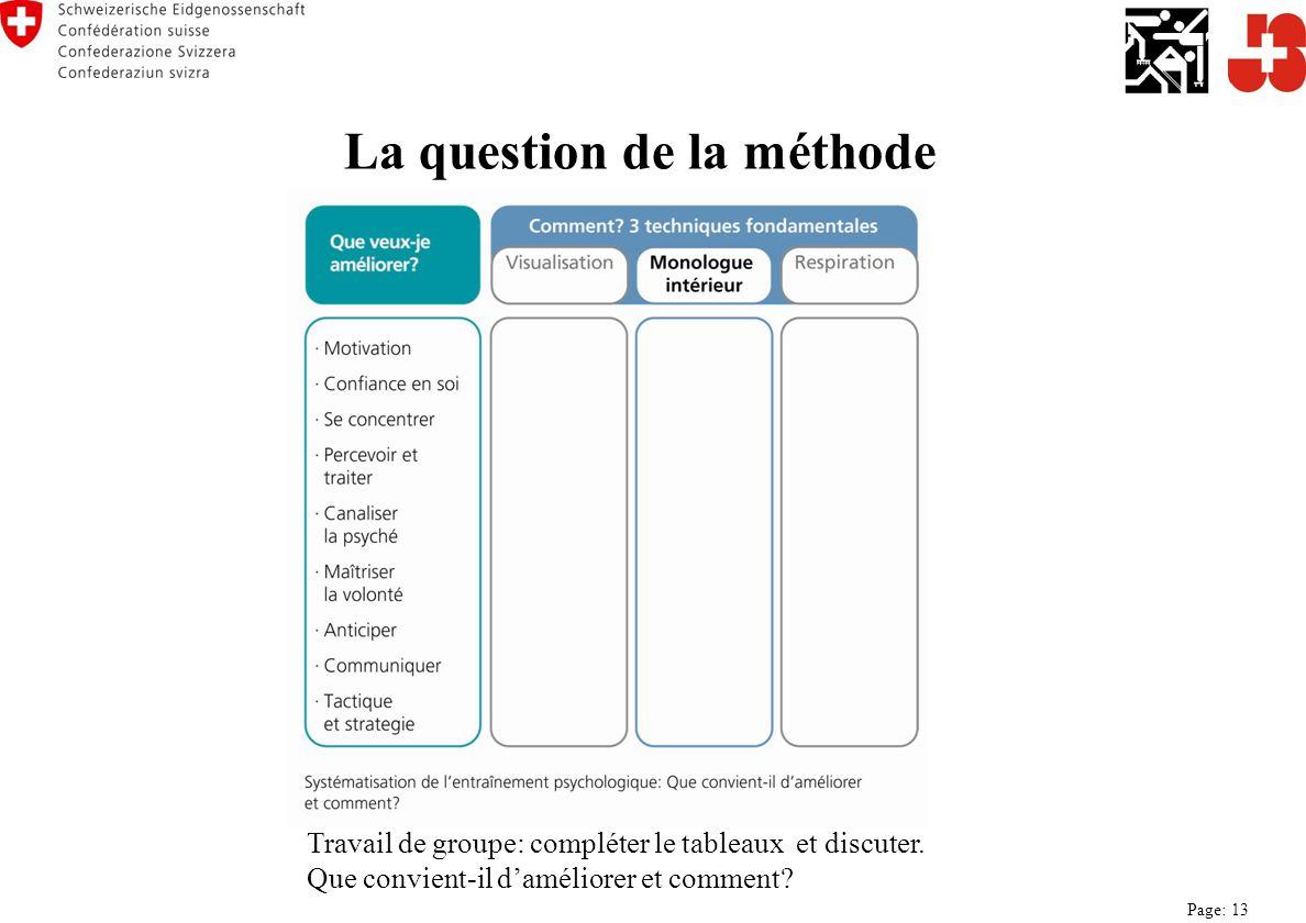 La question de la méthode Travail de groupe: compléter le tableaux et discuter.