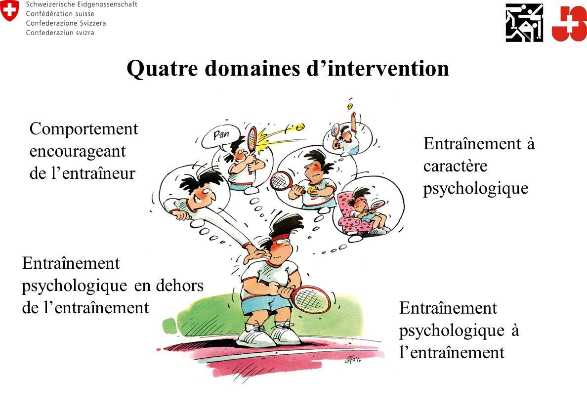 Quatre domaines d'intervention Comportement encourageant de l'entraîneur Entraînement psychologique à l'entraînement Entraînement à caractère psychologique Entraînement psychologique en dehors de l'entraînement
