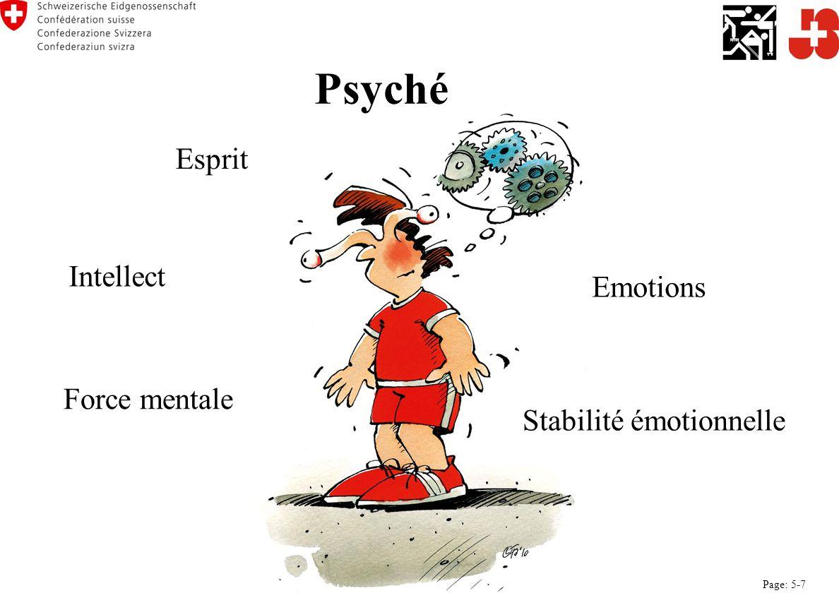 Psyché Intellect Emotions Esprit Stabilité émotionnelle Force mentale Page: 5-7