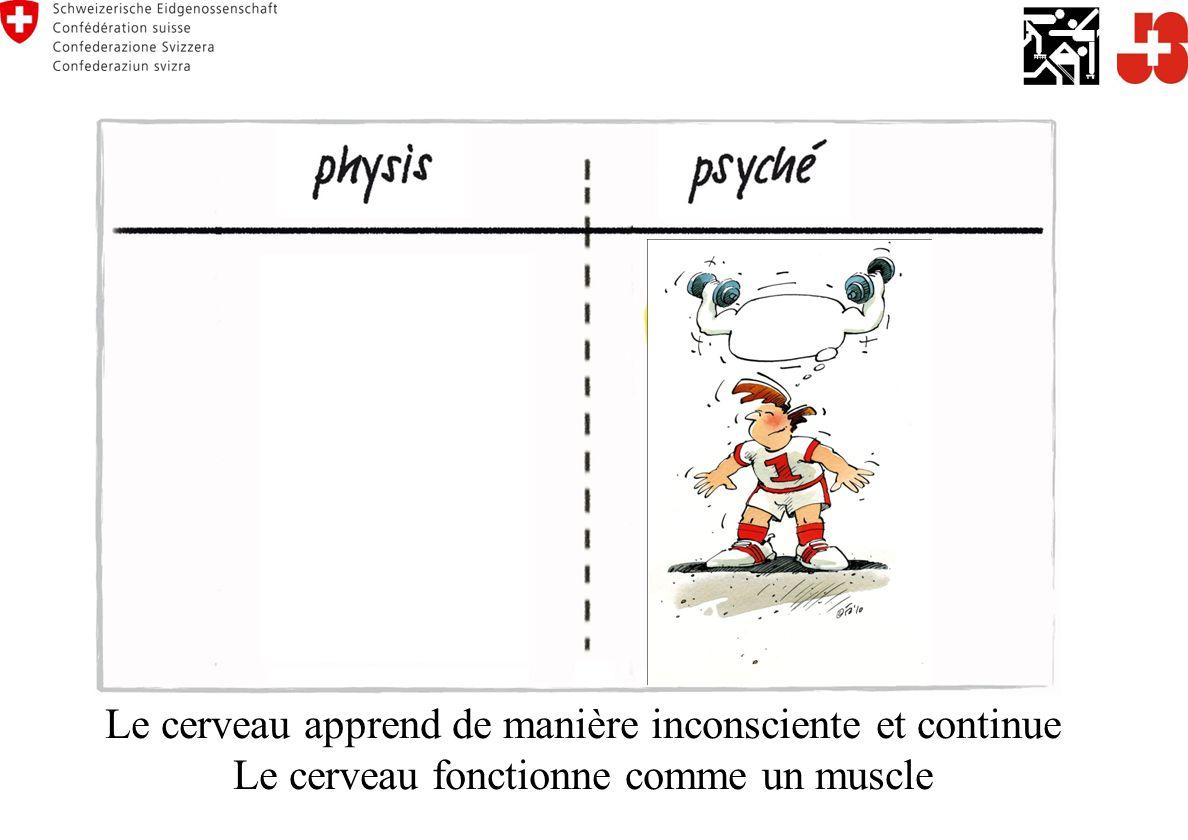Le cerveau apprend de manière inconsciente et continue Le cerveau fonctionne comme un muscle