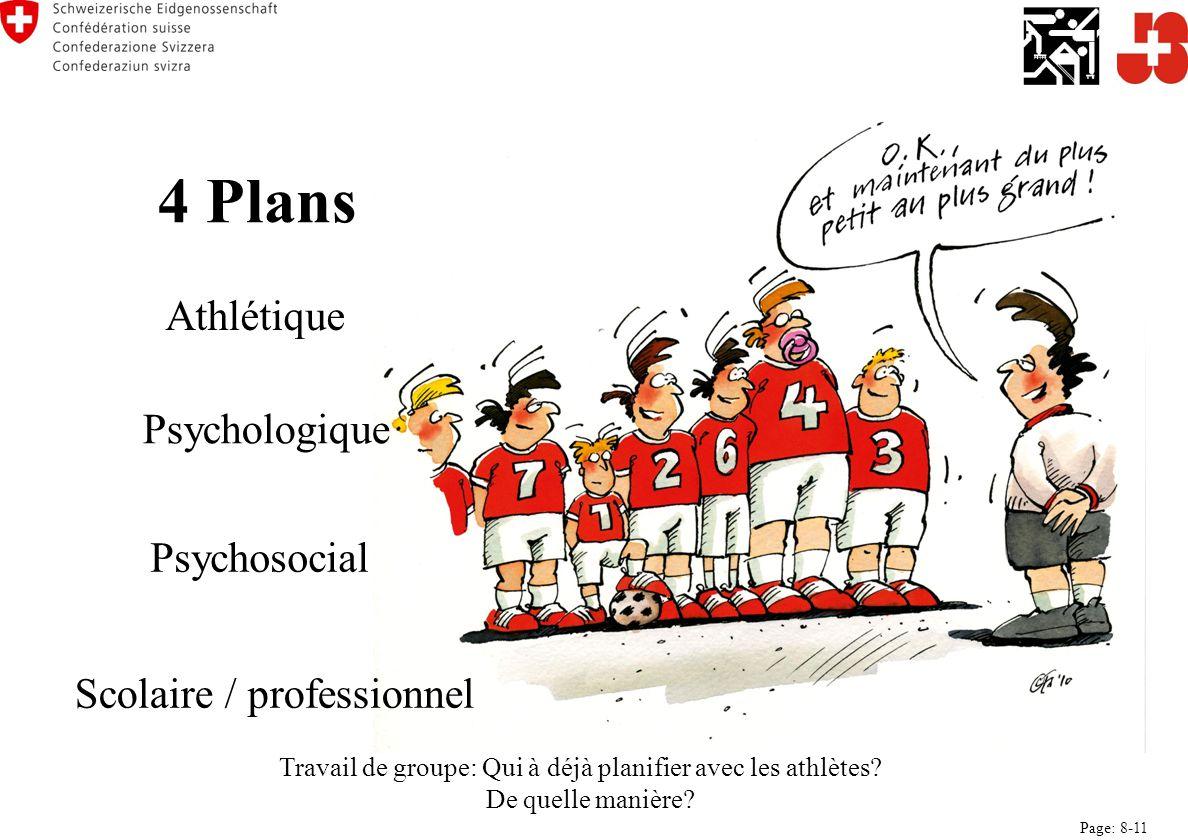 4 Plans Athlétique Psychologique Scolaire / professionnel Psychosocial Travail de groupe: Qui à déjà planifier avec les athlètes.