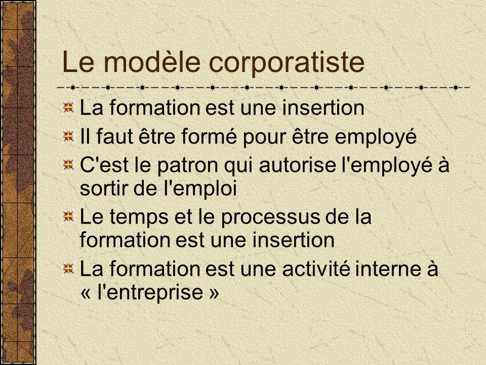 Le modèle corporatiste La formation est une insertion Il faut être formé pour être employé C est le patron qui autorise l employé à sortir de l emploi Le temps et le processus de la formation est une insertion La formation est une activité interne à « l entreprise »