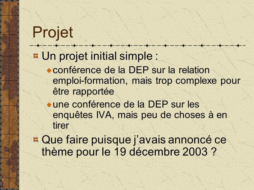 Projet Un projet initial simple : conférence de la DEP sur la relation emploi-formation, mais trop complexe pour être rapportée une conférence de la DEP sur les enquêtes IVA, mais peu de choses à en tirer Que faire puisque j'avais annoncé ce thème pour le 19 décembre 2003
