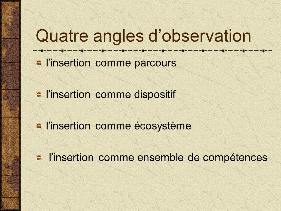 Quatre angles d'observation l'insertion comme parcours l'insertion comme dispositif l'insertion comme écosystème l'insertion comme ensemble de compétences