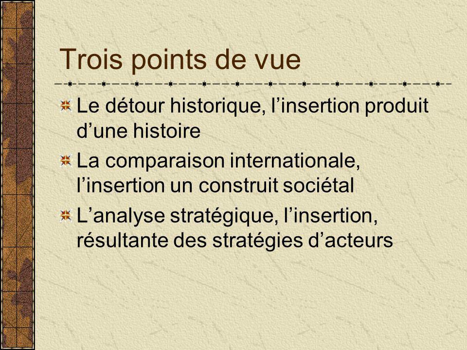 Trois points de vue Le détour historique, l'insertion produit d'une histoire La comparaison internationale, l'insertion un construit sociétal L'analyse stratégique, l'insertion, résultante des stratégies d'acteurs