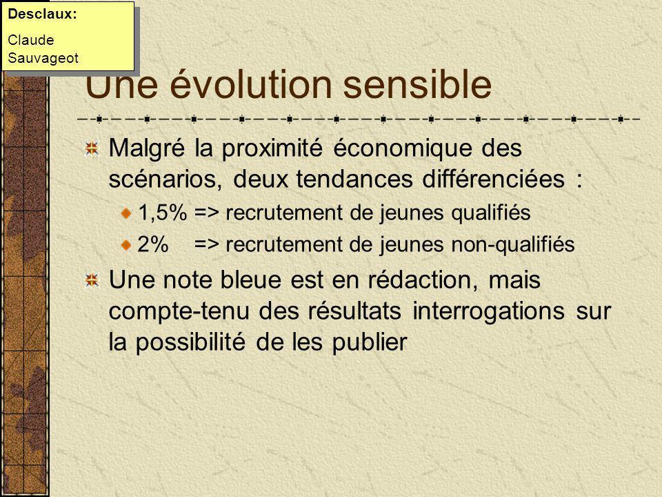 La question française Donc une des questions qui se pose, c'est comment alimenter ces formations .