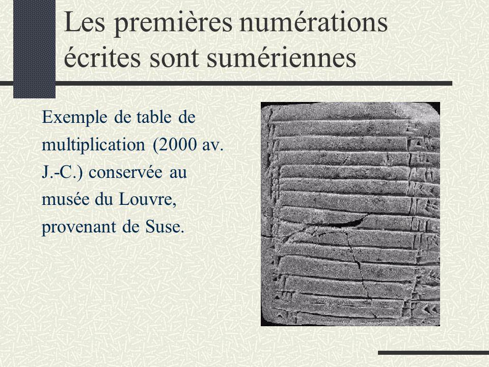 Les premières numérations écrites sont sumériennes Exemple de table de multiplication (2000 av. J.-C.) conservée au musée du Louvre, provenant de Suse