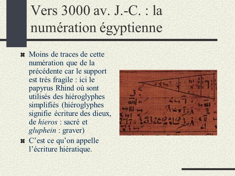 Vers 3000 av. J.-C. : la numération égyptienne Moins de traces de cette numération que de la précédente car le support est très fragile : ici le papyr