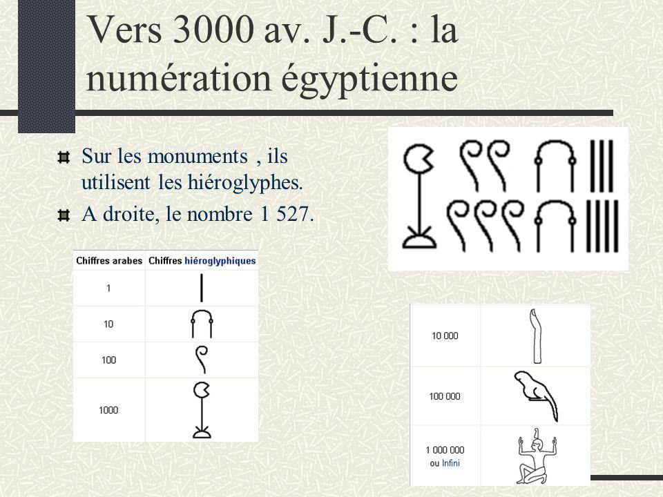 Vers 3000 av. J.-C. : la numération égyptienne Sur les monuments, ils utilisent les hiéroglyphes. A droite, le nombre 1 527.