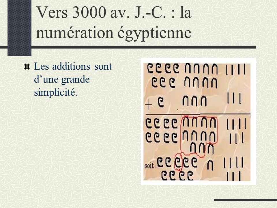 Vers 3000 av. J.-C. : la numération égyptienne Les additions sont d'une grande simplicité.