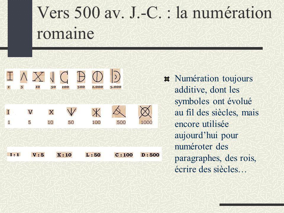 Vers 500 av. J.-C. : la numération romaine Numération toujours additive, dont les symboles ont évolué au fil des siècles, mais encore utilisée aujourd
