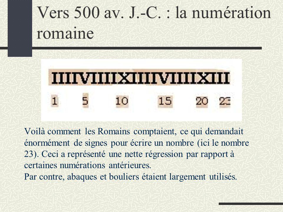 Vers 500 av. J.-C. : la numération romaine Voilà comment les Romains comptaient, ce qui demandait énormément de signes pour écrire un nombre (ici le n