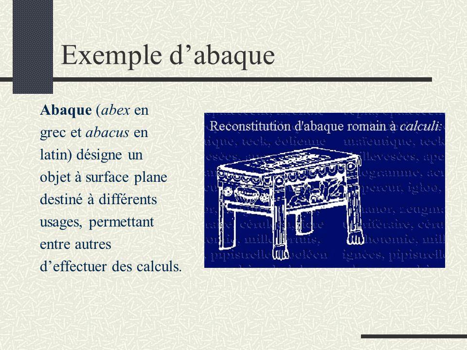 Exemple d'abaque Abaque (abex en grec et abacus en latin) désigne un objet à surface plane destiné à différents usages, permettant entre autres d'effe