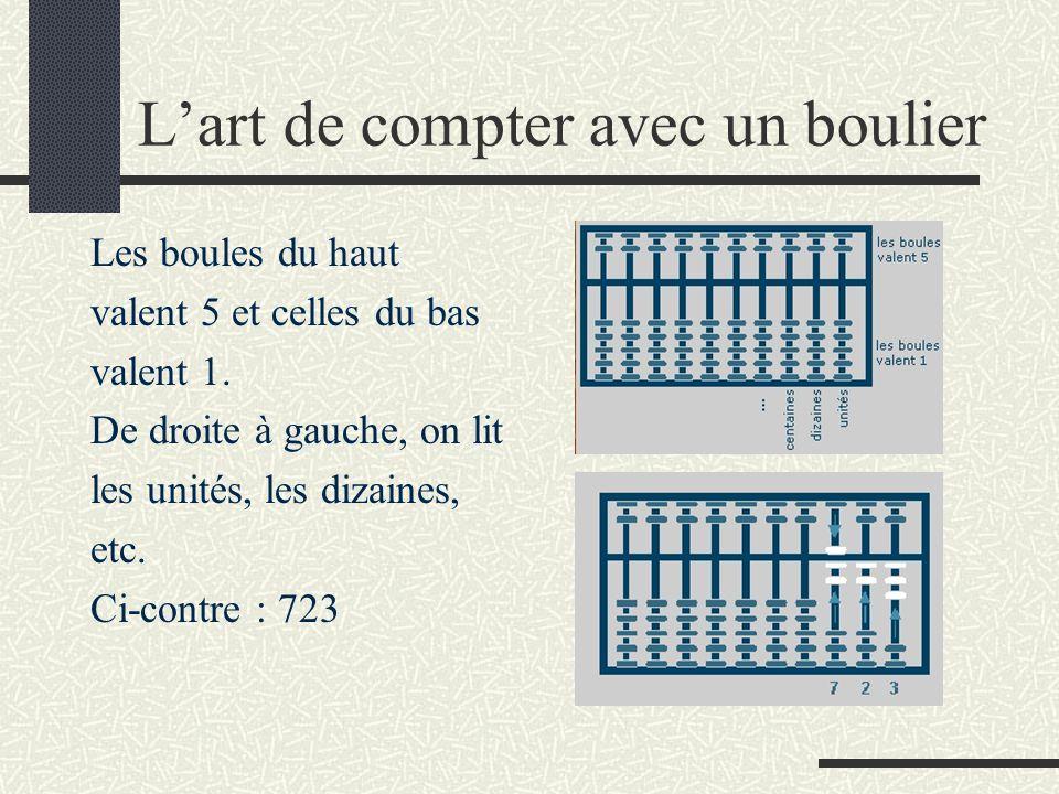 L'art de compter avec un boulier Les boules du haut valent 5 et celles du bas valent 1. De droite à gauche, on lit les unités, les dizaines, etc. Ci-c