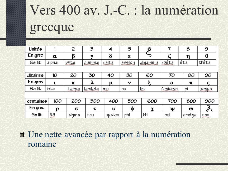 Vers 400 av. J.-C. : la numération grecque Une nette avancée par rapport à la numération romaine