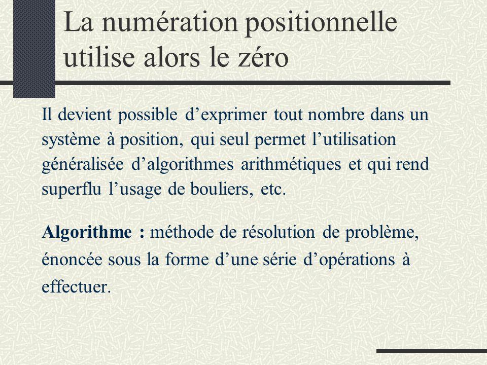 La numération positionnelle utilise alors le zéro Il devient possible d'exprimer tout nombre dans un système à position, qui seul permet l'utilisation